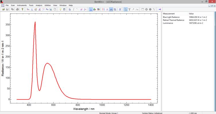 IDR300-PSL LED spectral radiance