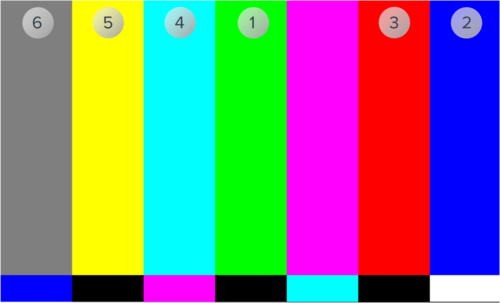 Measured test card