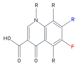 Fluoroquinolone chemical composition diagram