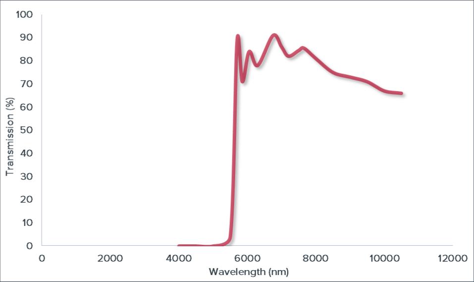 tmc300 single monochromator